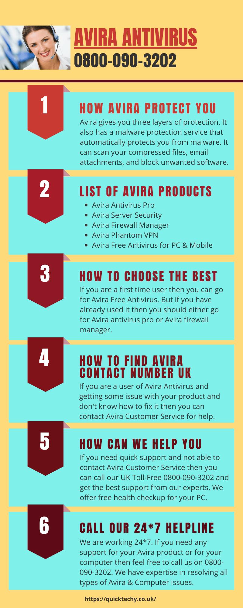 Avira Customer Service UK | 0800-090-3202