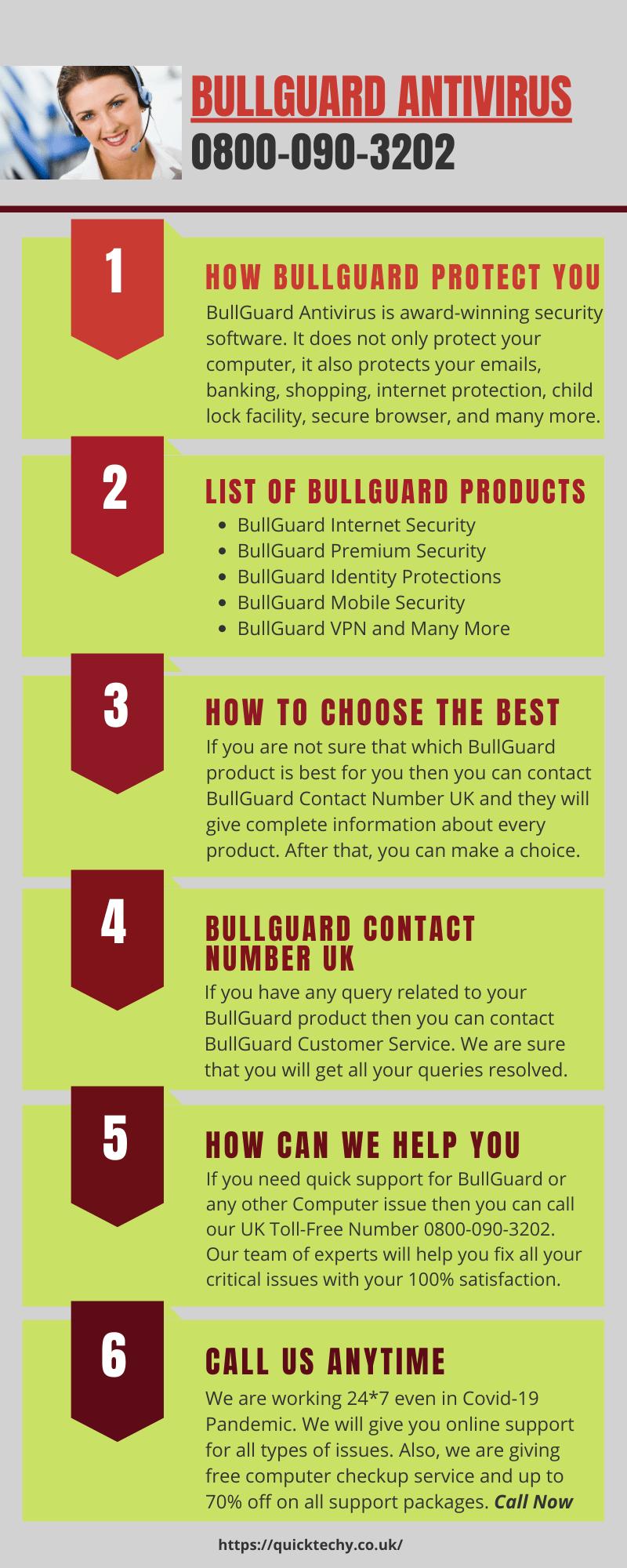 BullGuard Customer Service UK   0800-090-3202